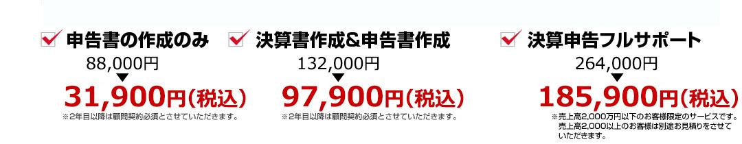 決算申告のみ31,900円  決算申告書作成&申告97,900円  決算申告フルサポート185,900円
